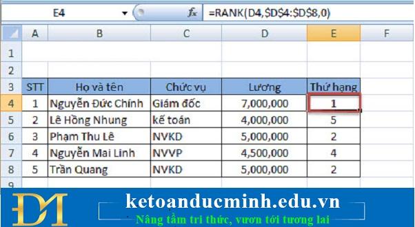 Công dụng của hàm RANK trong excel kế toán