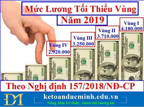 Mức lương tối thiểu vùng 2019