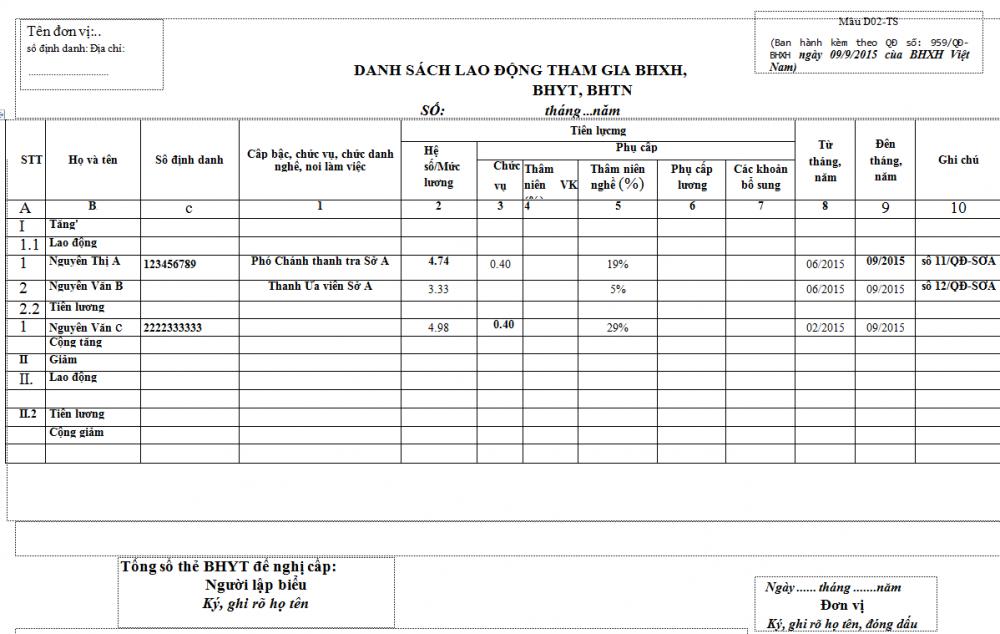 Danh sách lao động tham gia BHXH, BHYT (Mẫu D02-TS)