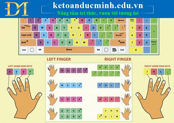 Vị trí các ngón tay khi gõ bàn phím nhanh