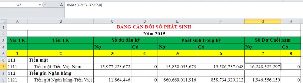 Hướng dẫn cách lập bảng cân đối tài khoản trên Excel 2