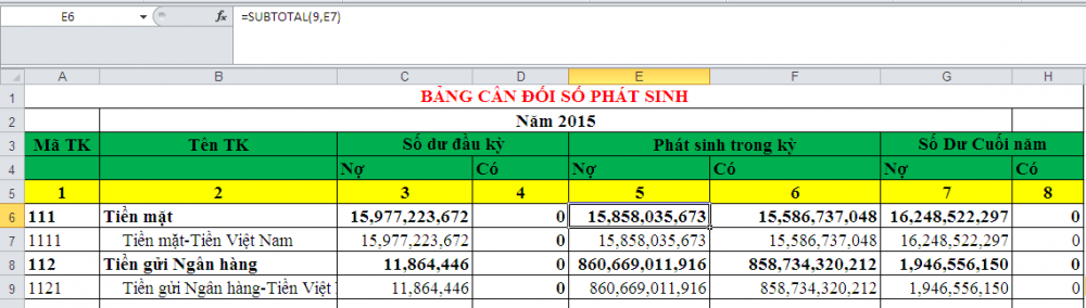 Hướng dẫn cách lập bảng cân đối tài khoản trên Excel  3