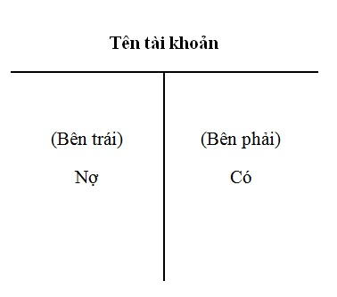 sơ đồ chữ T