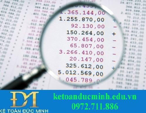 Kết quả của kiểm toán báo cáo tài chính