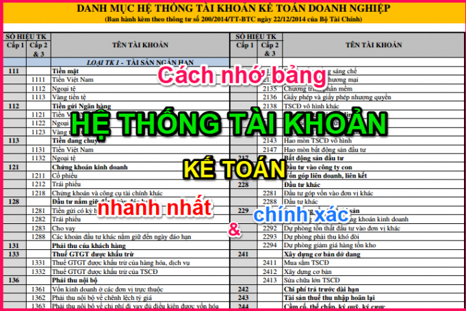 KÊ KHAI CÁC TÀI KHOẢN THUẾ TRONG DOANH NGHIỆP - Kế toán Đức Minh