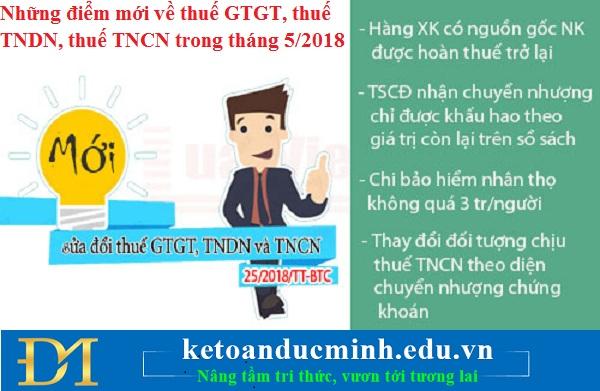 Những điểm mới về thuế GTGT, thuế TNDN, thuế TNCN trong tháng 5/2018