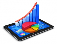 1 bộ báo cáo tài chính gồm những gì?