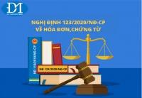Nghị Định số 123/2020/NĐ-CP: Quy định về hóa đơn - chứng từ