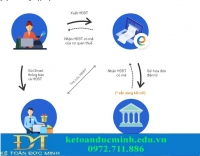 8 vướng mắc về hóa đơn điện tử được Cục thuế làm rõ