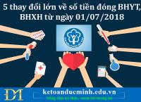 5 thay đổi lớn về số tiền đóng BHYT, BHXH từ ngày 01/07/2018- Kế toán Đức Minh.