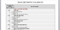 Danh mục hệ thống tài khoản kế toán theo quyết định 48/2006
