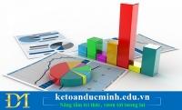 Tìm hiểu về doanh thu thuần và cách tính doanh thu thuần – Kế toán Đức Minh.