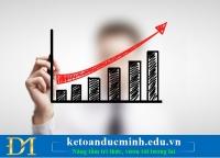 Lợi nhuận kế toán và những vấn đề liên quan- Kế toán Đức Minh.