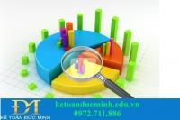 Phân tích chi phí kinh doanh trong doanh nghiệp