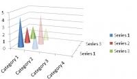 Hướng dẫn trình chiếu biểu đồ trong powerpoint 2007